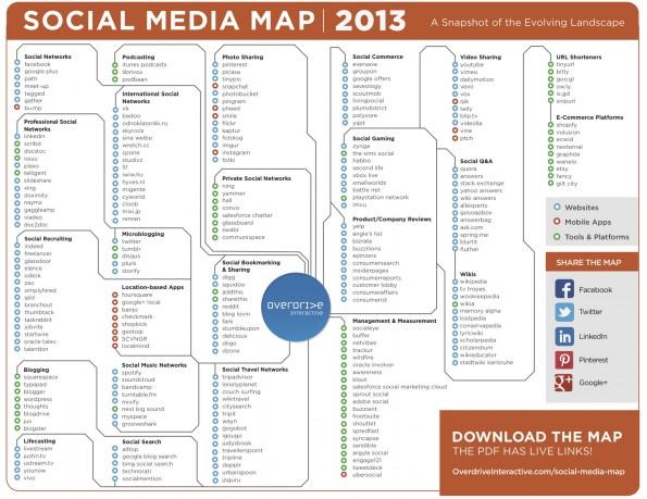 social-media-map-595x459